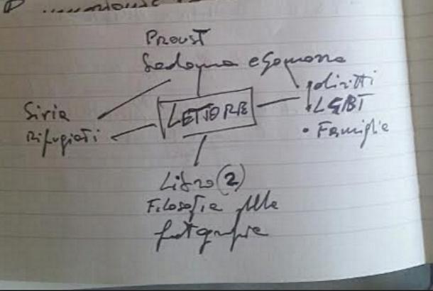 mappa-del-lettore1